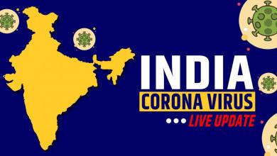 Photo of महीनों बाद सुकून भरी खबर… भारत में कोरोना के सक्रिय मामलों में लगातार कमी, पढ़े पूरी रिपोर्ट